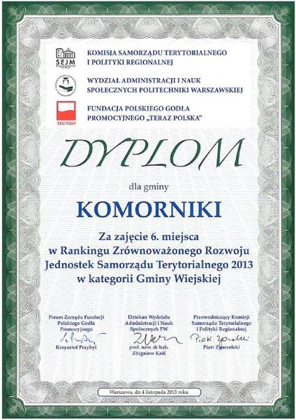 Komorniki-ranking